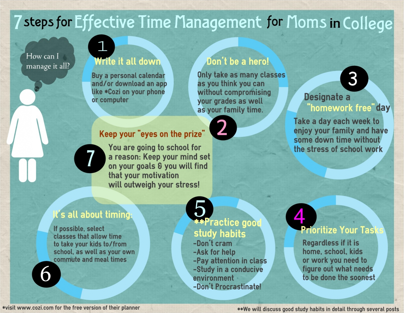Free Essays on Time Management in College