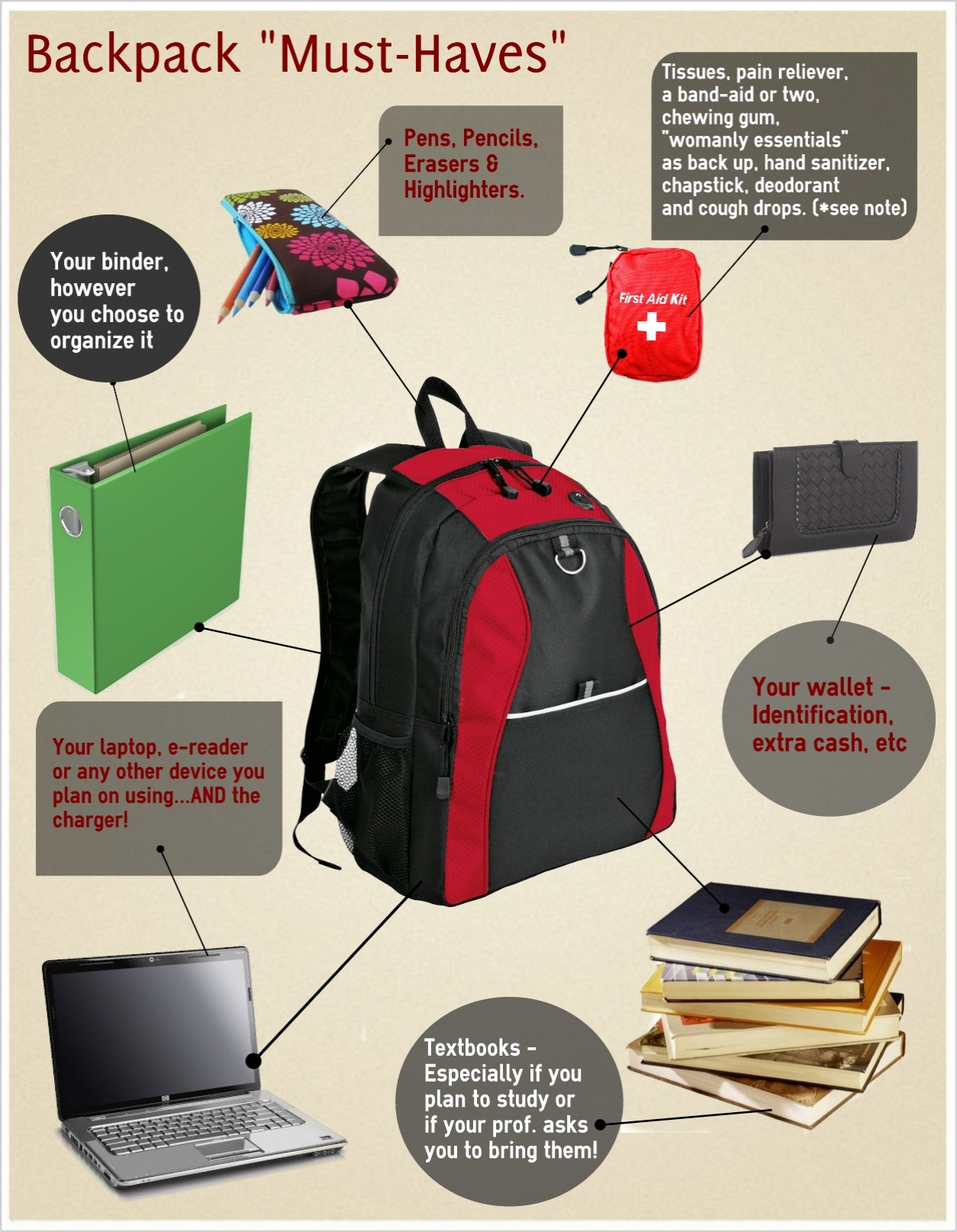 How To Organize Your Backpack For Back To School- Fenix