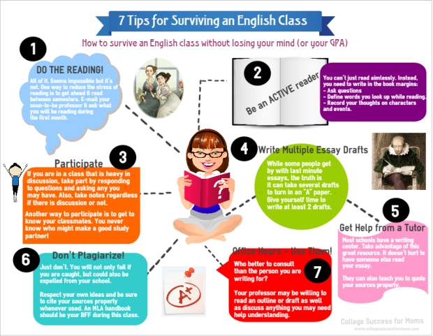 How to Survive English Class Final Copy